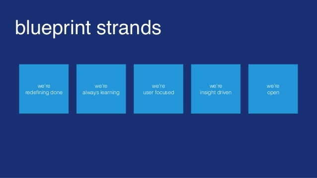 blueprint strands we're redefining done we're always learning we're user focused we're insight driven we're open