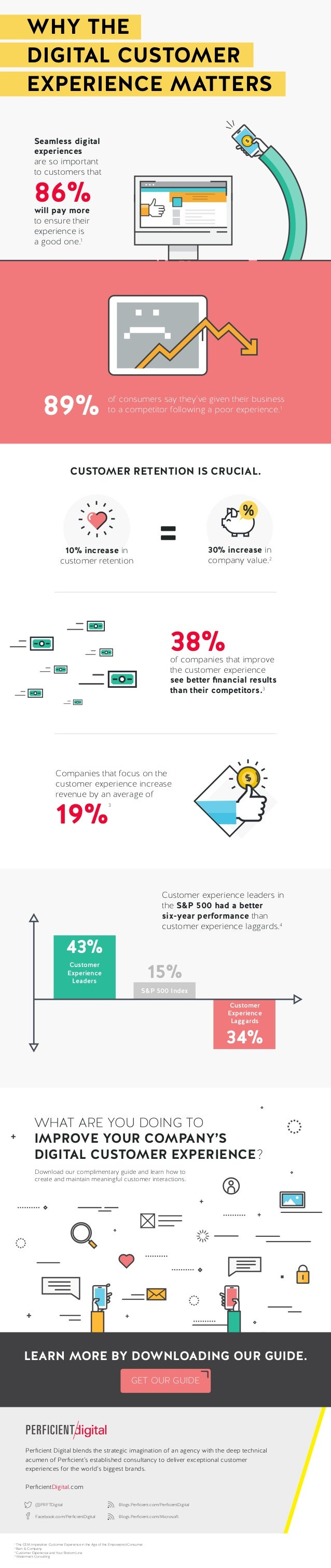 1 The CEM Imperative: Customer Experience in the Age of the Empowered Consumer 2 Bain & Company 3 Customer Experience and ...