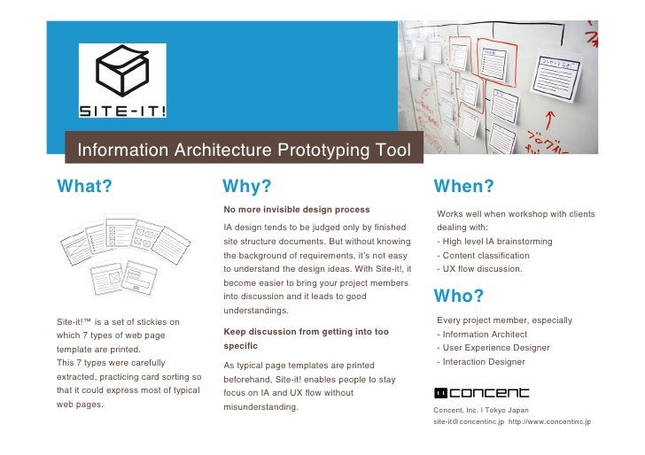 Information Architecture Prototyping Tool What?                                   Why?                                    ...