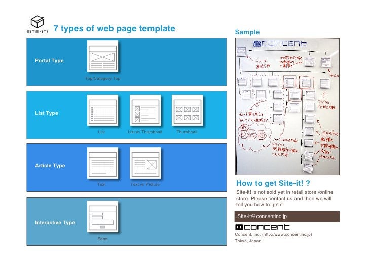 7 types of web page template                                   Sample   Portal Type                      Top/Category Top ...