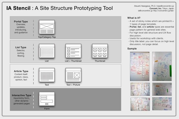 Atsushi Hasegawa, Ph.D. hase@concentinc.jpIA Stencil : A Site Structure Prototyping Tool                                  ...