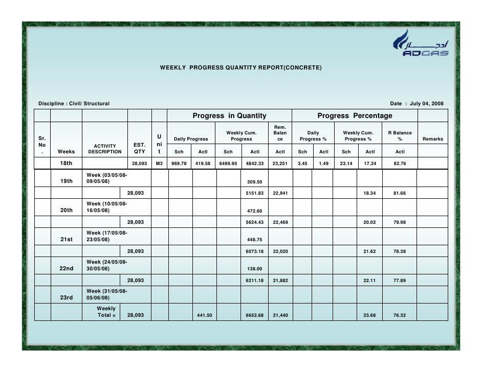 Construction Progress Report Template - sarahepps.com -