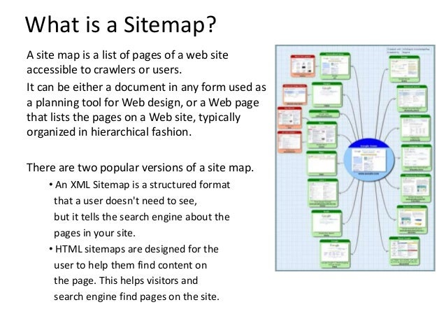 sitemap seo and backlink