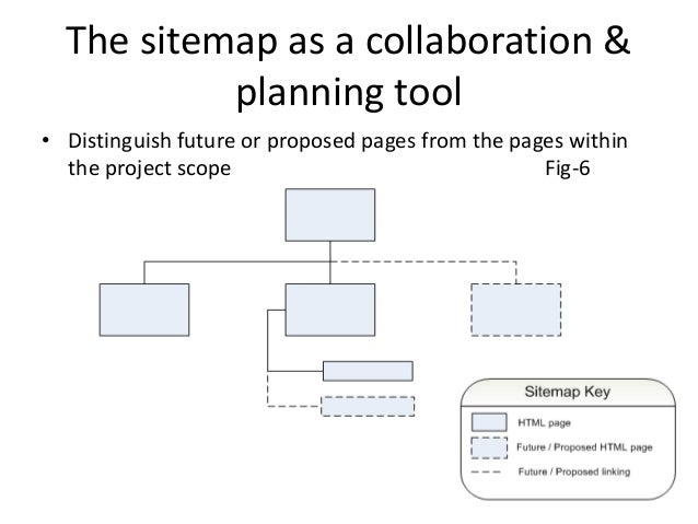 Website sitemap 18 the sitemap ccuart Images