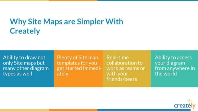 Sitemap templates by creately personal website sitemap template ccuart Choice Image