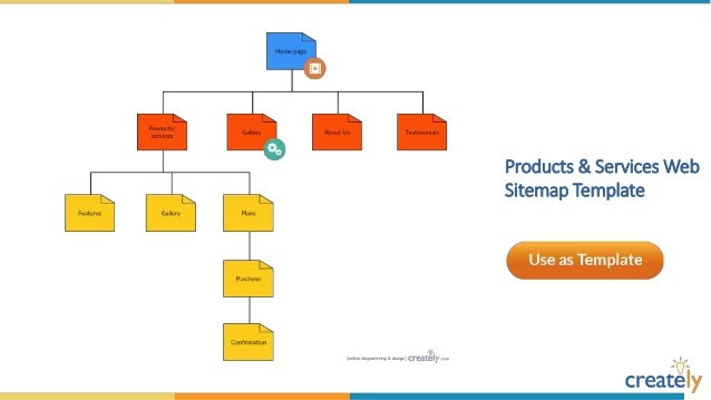 Sitemap Templates by Creately