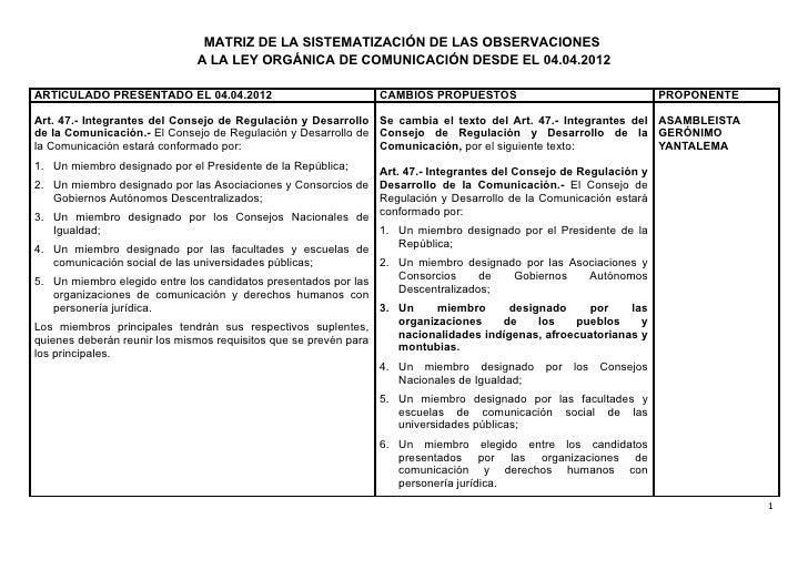 MATRIZ DE LA SISTEMATIZACIÓN DE LAS OBSERVACIONES                              A LA LEY ORGÁNICA DE COMUNICACIÓN DESDE EL ...
