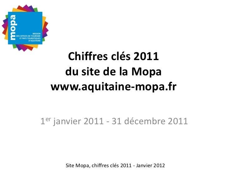 Chiffres clés 2011    du site de la Mopa  www.aquitaine-mopa.fr1er janvier 2011 - 31 décembre 2011      Site Mopa, chiffre...