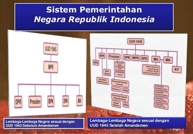 Sistem Pemerintahan             Negara Republik IndonesiaLembaga-Lembaga Negara sesuai dengan      Lembaga-Lembaga Negara ...