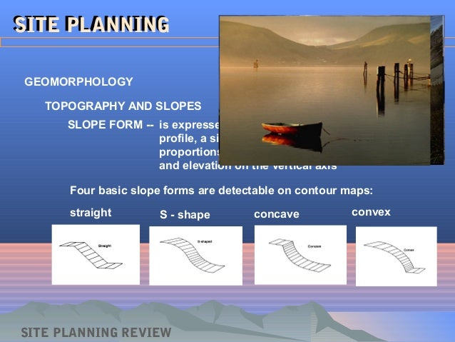 Site Planning Kevin Lynch Ebookers discountslivin – Site Planning Kevin Lynch