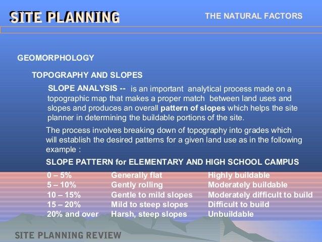Site planning kevin lynch – Site Planning Kevin Lynch