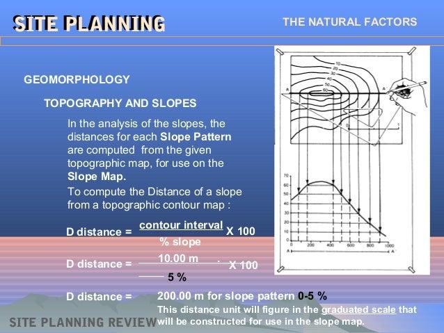 Site Planning Kevin Lynch Pdf