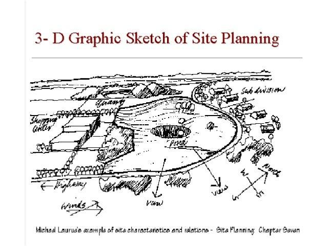Site Design Elements  •Buildings  –Main buildings  –Service buildings  •Roads  –Private  –VIP  –Services  •Pedestrian walk...