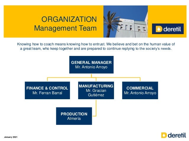 ORGANIZATION Management Team Knowing how to coach means knowing how to entrust. We believe and bet on the human value of a...