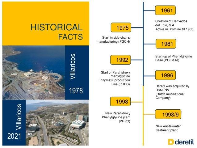 2021 Villaricos HISTORICAL FACTS Villaricos 1978 1961 1981 1996 1975 1992 1998 Creation of Derivados del Etilo, S.A. Activ...