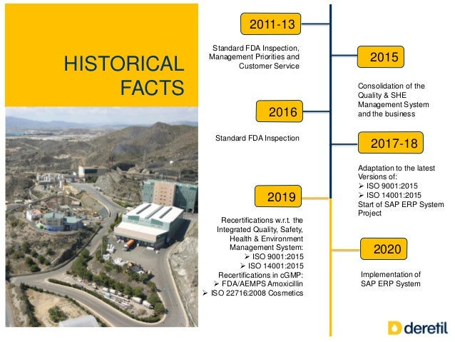 HISTORICAL FACTS 2015 2011-13 2016 Standard FDA Inspection, Management Priorities and Customer Service Consolidation of th...