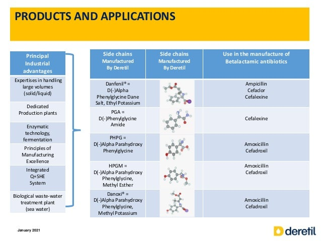 Principal Industrial advantages Expertises in handling large volumes (solid/liquid) Dedicated Production plants Enzymatic ...