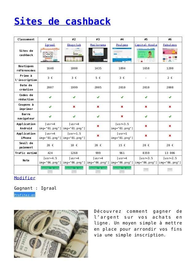 Sites de cashback Classement #1 #2 #3 #4 #5 #6 Sites de cashback Igraal Ebuyclub Mailorama Poulpeo Capital Koala Fabuleos ...