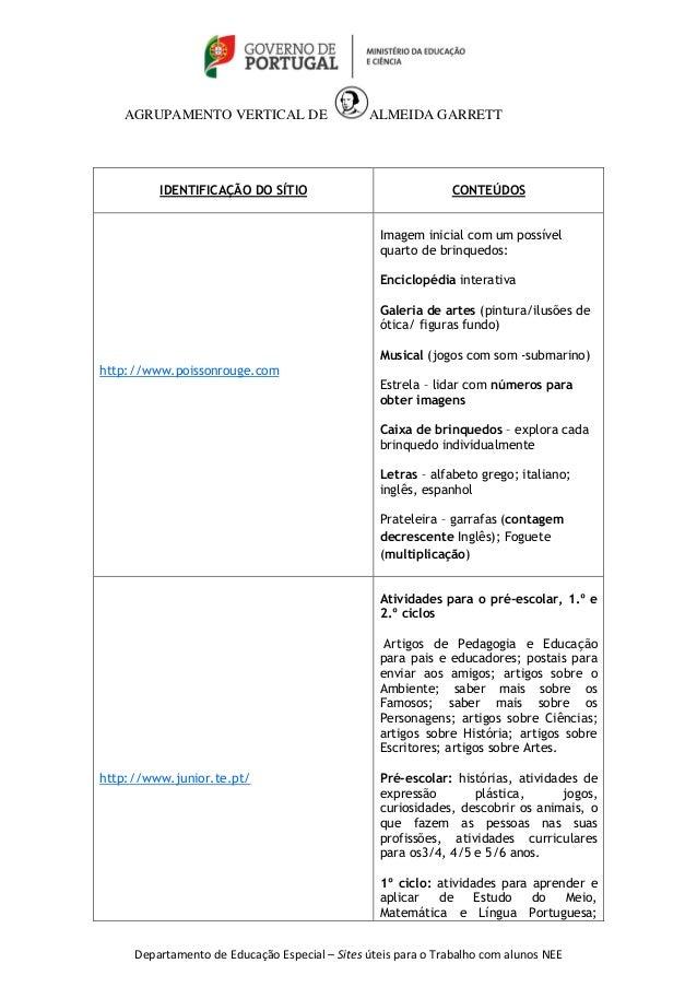 AGRUPAMENTO VERTICAL DE ALMEIDA GARRETT  Departamento de Educação Especial – Sites úteis para o Trabalho com alunos NEE  I...