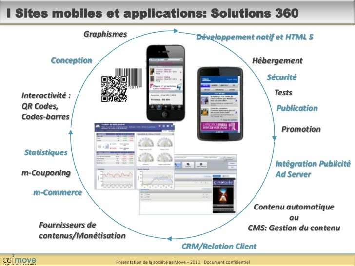 I Sites mobiles et applications: Solutions 360°<br />Graphismes<br />Développement natif et HTML 5<br />Conception<br />Hé...