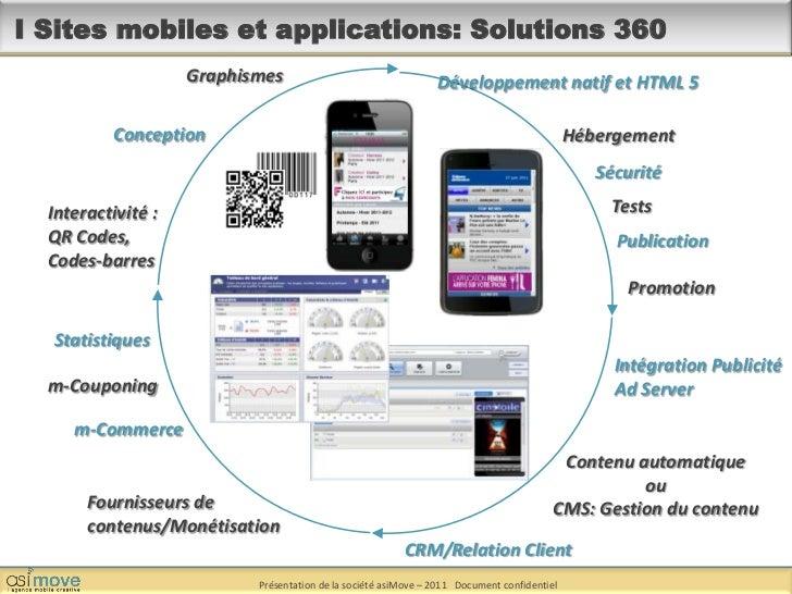I Sites mobiles et applications: Solutions 360°<br />Graphismes<br />Développement natif et HTML 5<br />Conception<br />Hé...