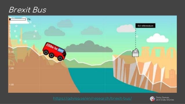 Data Games, and Data Stories Brexit Bus https://advisa.se/en/research/brexit-bus/