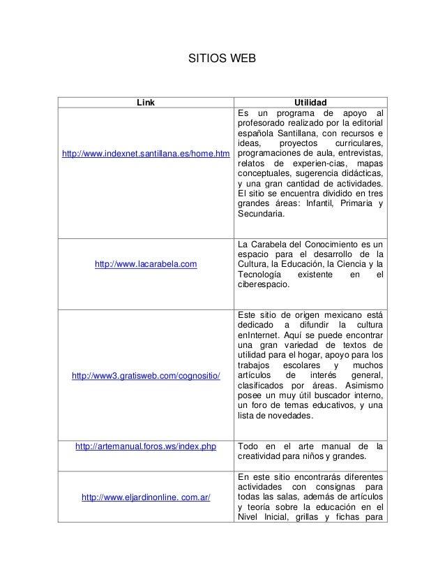 SITIOS WEB  Link  Utilidad  http://www.indexnet.santillana.es/home.htm  Es un programa de apoyo al profesorado realizado p...