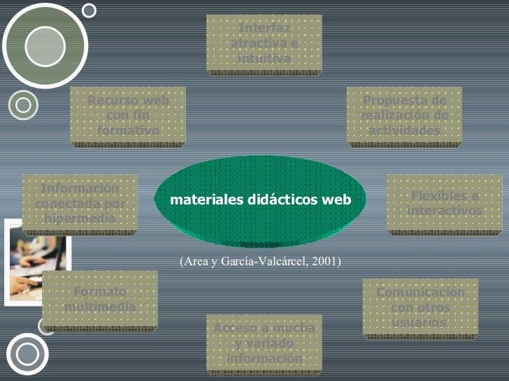 materiales didácticos web Recurso web con fin formativo Formato multimedia Propuesta de realización de actividades Comunic...