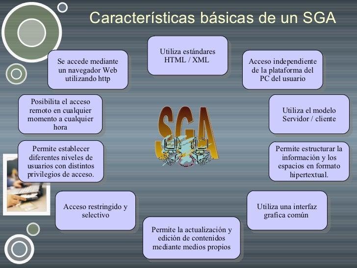 Características básicas de un SGA SGA Posibilita el acceso remoto en cualquier momento a cualquier hora Se accede mediante...