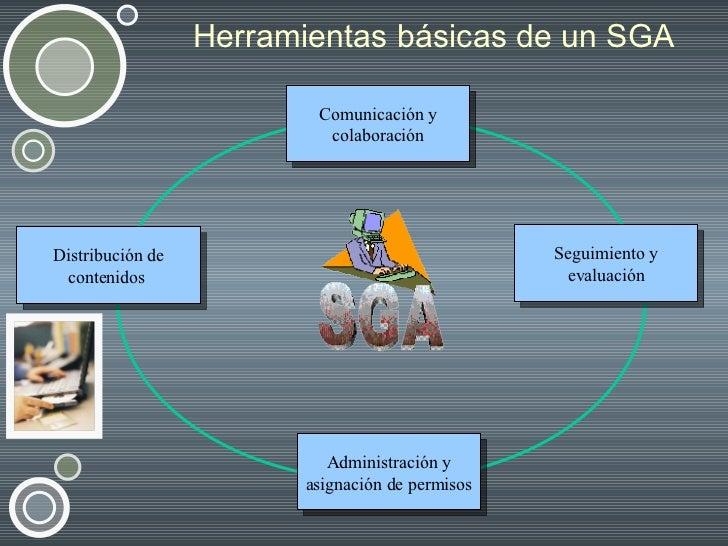 Herramientas básicas de un SGA Distribución de contenidos   Comunicación y colaboración Seguimiento y evaluación Administr...