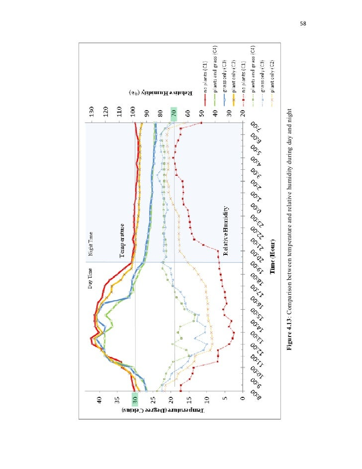 US20050072423 as well Stratigraphic Chart For The Arkoma Basin Southeastern Oklahoma Modified From Portas fig1 270539952 in addition Zero Ready Home Plan 33009zr furthermore Plants Volume As A Factor Affecting Outdoor Ambient Air And Thermal Condition together with 3375 Salon. on thermal beds