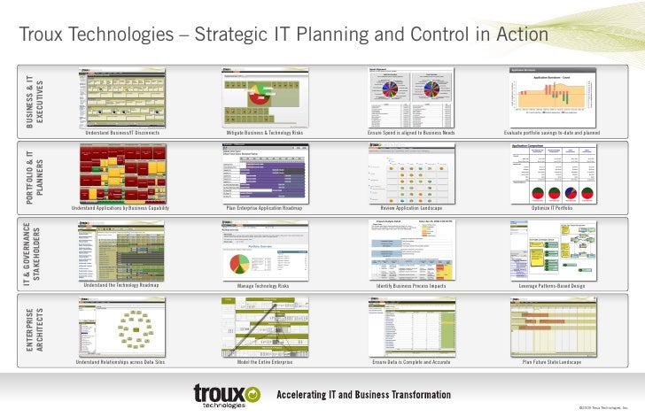Troux Technologies – Strategic IT Planning and Control in Action   BUSINESS & IT    EXECUTIVES                            ...