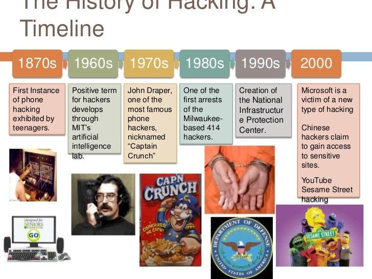 Sit presentation - Hacking