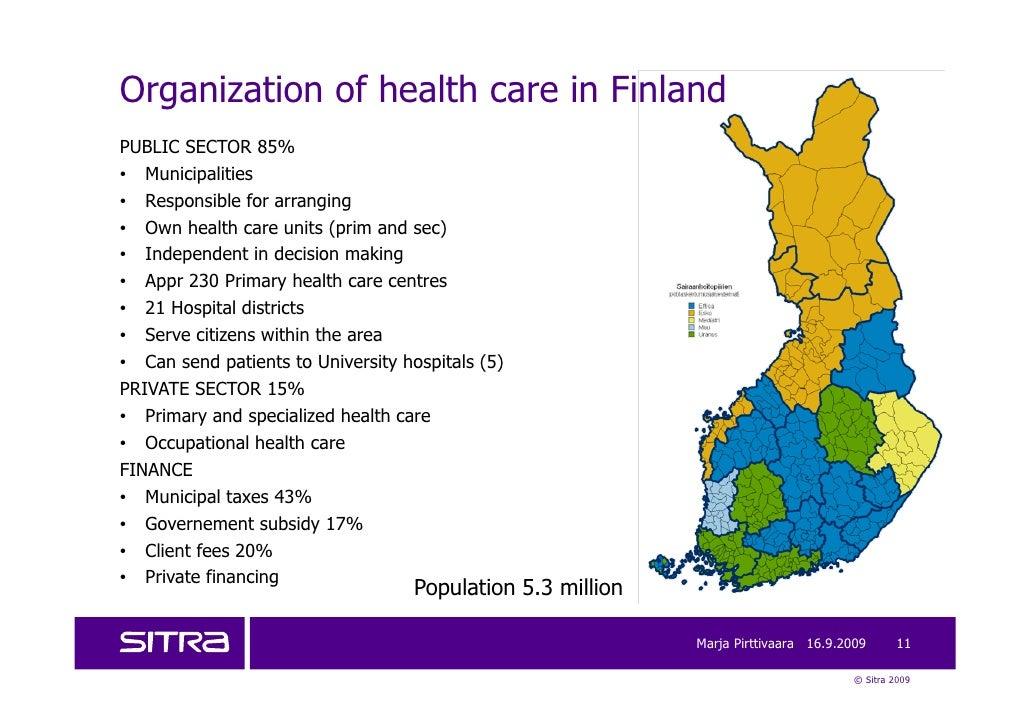Health Insurance Finland