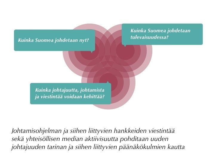 Kuinka Suomea johdetaan                                           tulevaisuudessa?   Kuinka Suomea johdetaan nyt?         ...