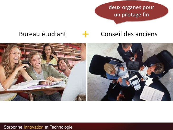 deux organes pour un pilotage fin <br />+<br />Bureau étudiant<br />Conseil des anciens<br />Sorbonne Innovation et Techno...