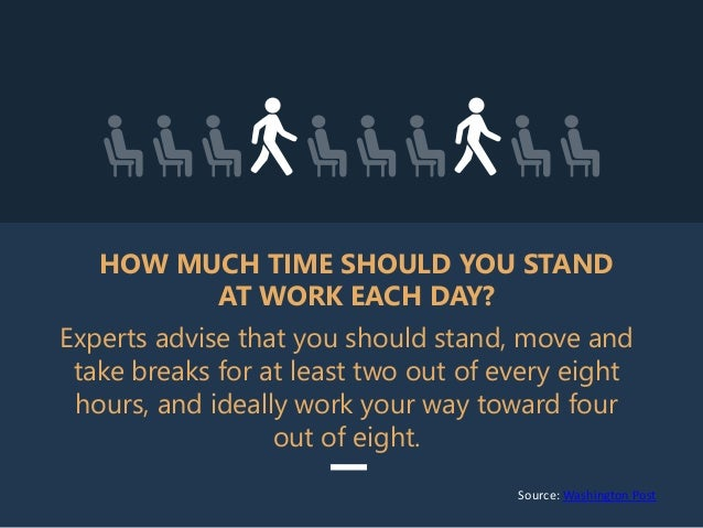 Experts advise that you should stand, move and take breaks for at least two out of every eight hours, and ideally work you...