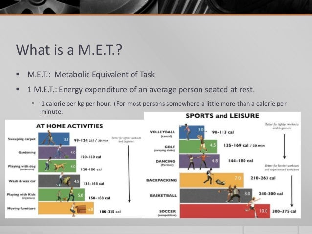 Metabolic Equivalent Of Task