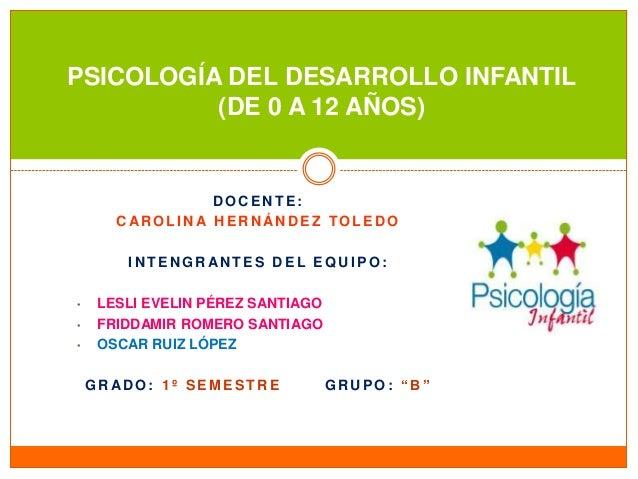PSICOLOGÍA DEL DESARROLLO INFANTIL (DE 0 A 12 AÑOS)  DOCENTE: CAROLIN A HERNÁNDEZ TOLEDO INTENGRANTES DEL EQUIPO: • • •  L...