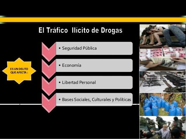 . • Seguridad Pública . • Economía . • Libertad Personal . • Bases Sociales,Culturales y Políticas ES UN DELITO QUE AFECTA...