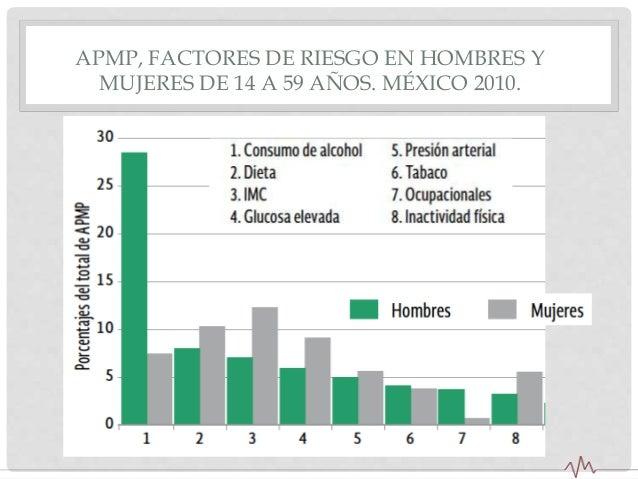 Situación de salud México 2017