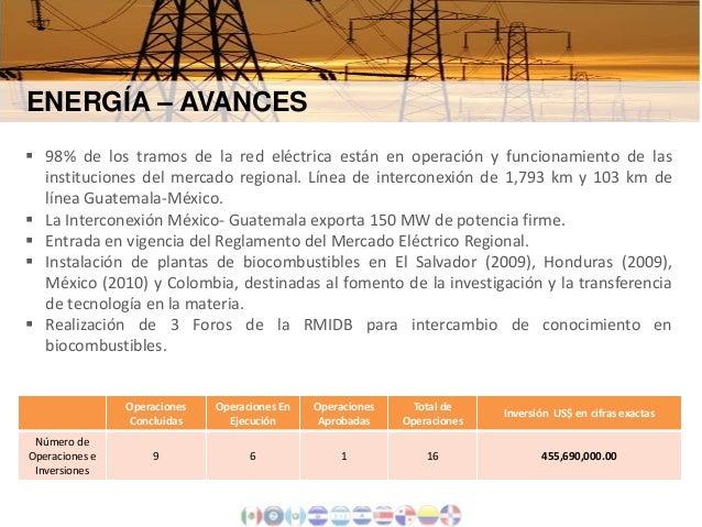 ENERGÍA – AVANCES  98% de los tramos de la red eléctrica están en operación y funcionamiento de las instituciones del mer...