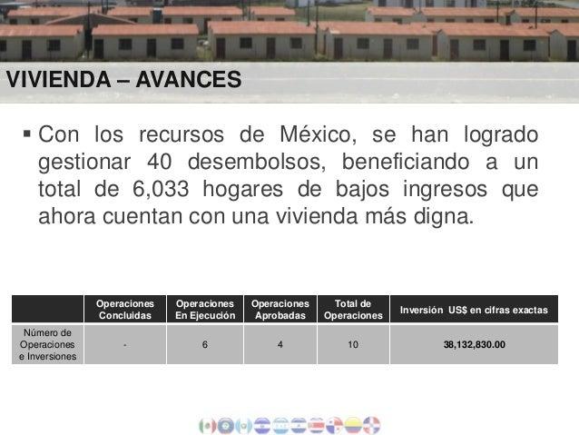 VIVIENDA – AVANCES  Con los recursos de México, se han logrado gestionar 40 desembolsos, beneficiando a un total de 6,033...