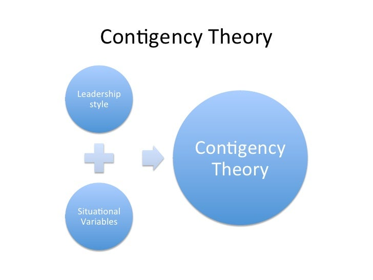 contigency approach to leadership Then it concludes by enumerating contingency-based theories and their major  elements of  contingency perspective on leadership.