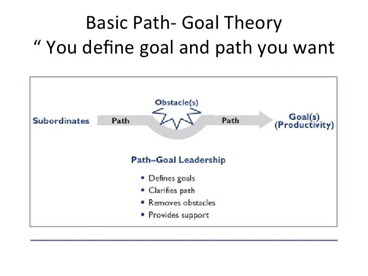 weaknesses of path goal theory of leadership Strengths of path-goal 1 it is the first attempt to combine situational, contingent leadership, and expectancy theory 2 it is the first theory to emphasize.