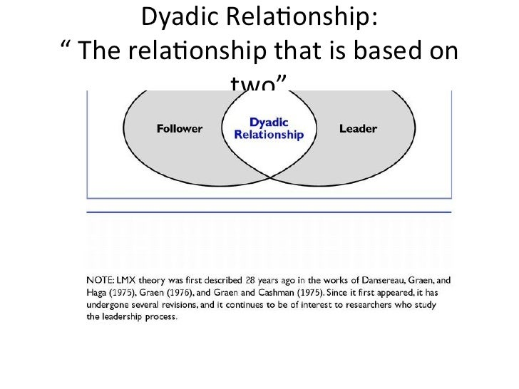 situational leadership last castle Mgmt 1105 organizational behavior final exm orgb 4 debra nelson james campbell quick study play _____ is the last season in a ceo's tenure dysfunction the situational leadership model.