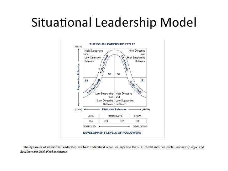 situational leadership last castle 2 : leadership leadership is the process where a person exerts influence over others and inspires, motivates and directs their activities to achieve goals.
