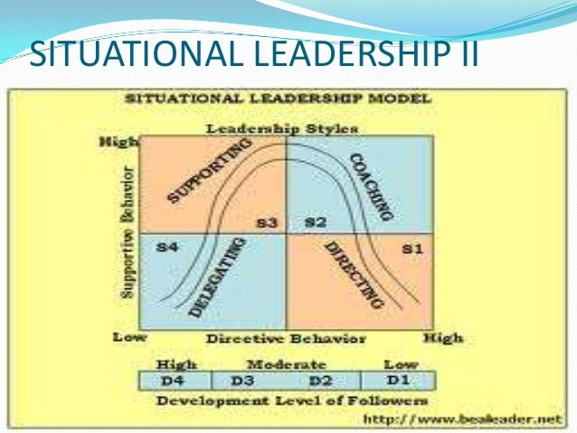 analysis of situational leadership theory Situational leadership theory jane butel loading  mba 101 leadership, situational leadership contingency model - duration: 7:36.