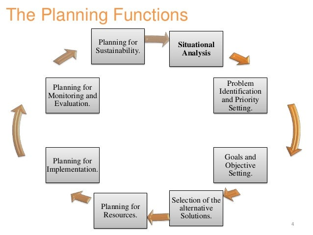 Situation analysis of a health problem ccuart Gallery
