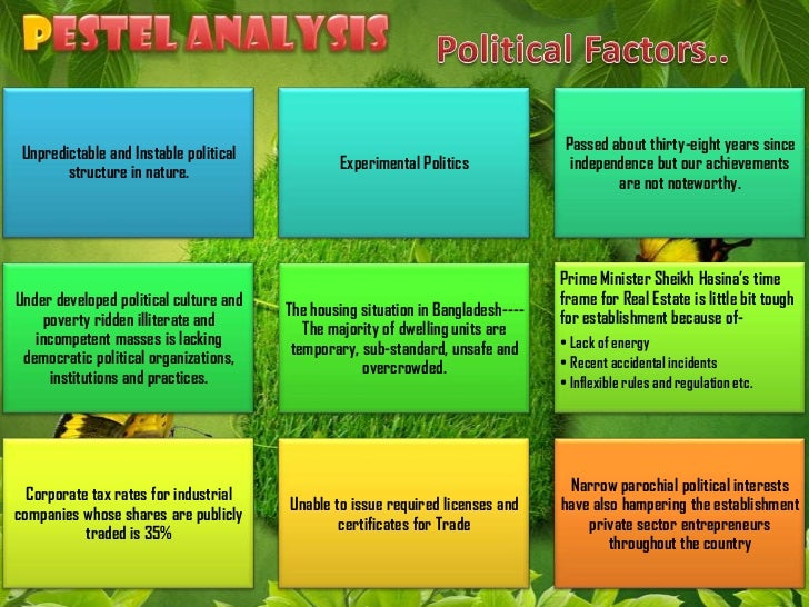 real estate uk pest analysis All of those calculations that go into a thorough analysis of the financial viability of a real estate rental property can be a pain to learn.